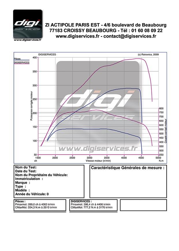 Reprogrammation moteur stage 3 BMW 335D 289 A 396 CV | Digiservices