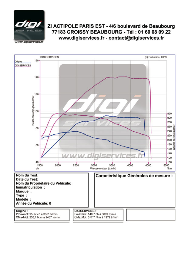 vw_polo_1l6tdi_90@140