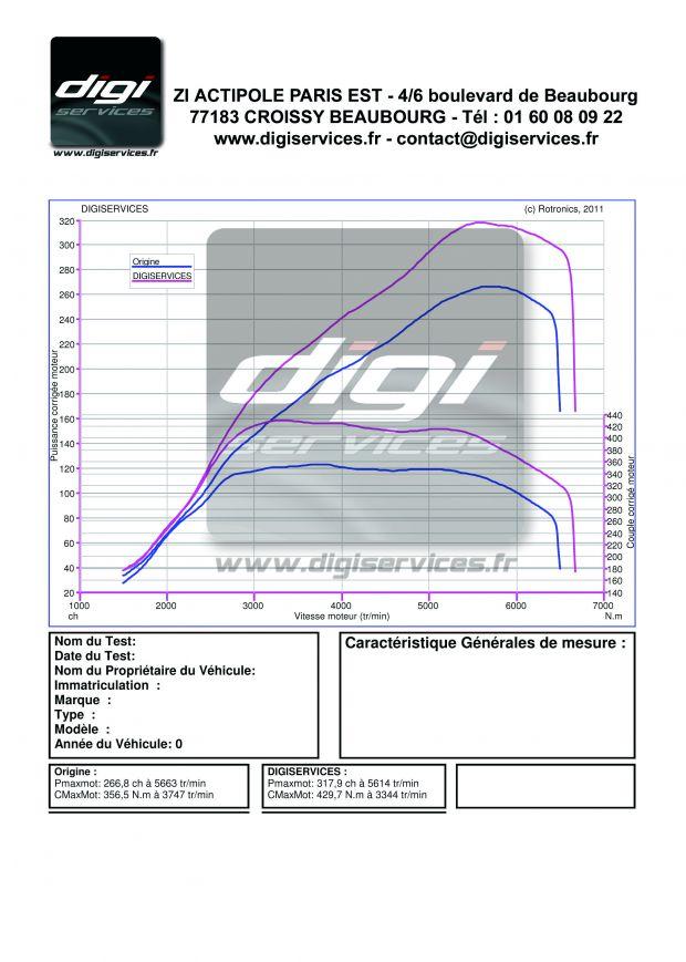 reprogrammation moteur megane 3 rs 250 digiservices. Black Bedroom Furniture Sets. Home Design Ideas