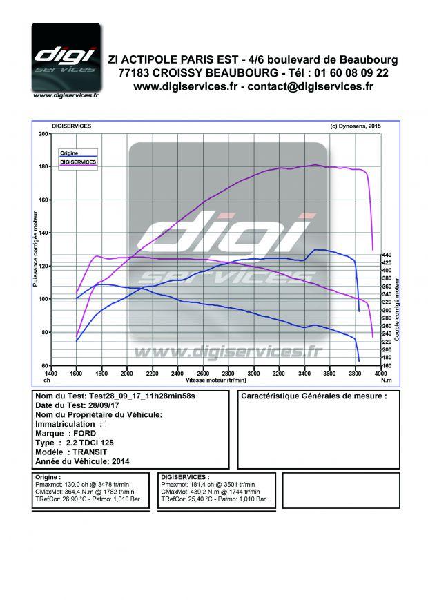 reprogrammation moteur ford transit 2 2 tdci 125. Black Bedroom Furniture Sets. Home Design Ideas